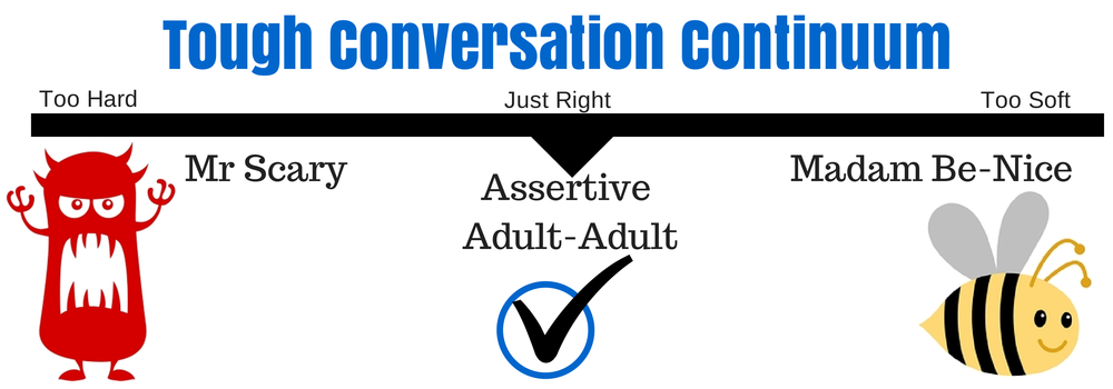 Tough Conversation Continuum